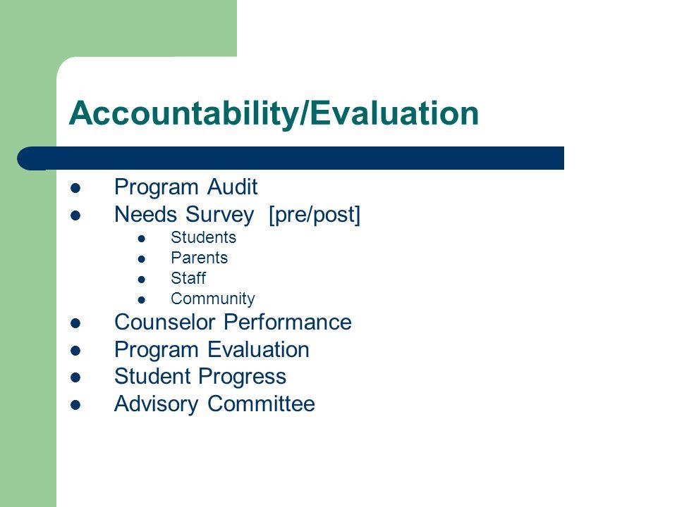 Accountability/Evaluation Program Audit Needs Survey [pre/post] Students Parents Staff Community Counselor Performance Program Evaluation Student Prog