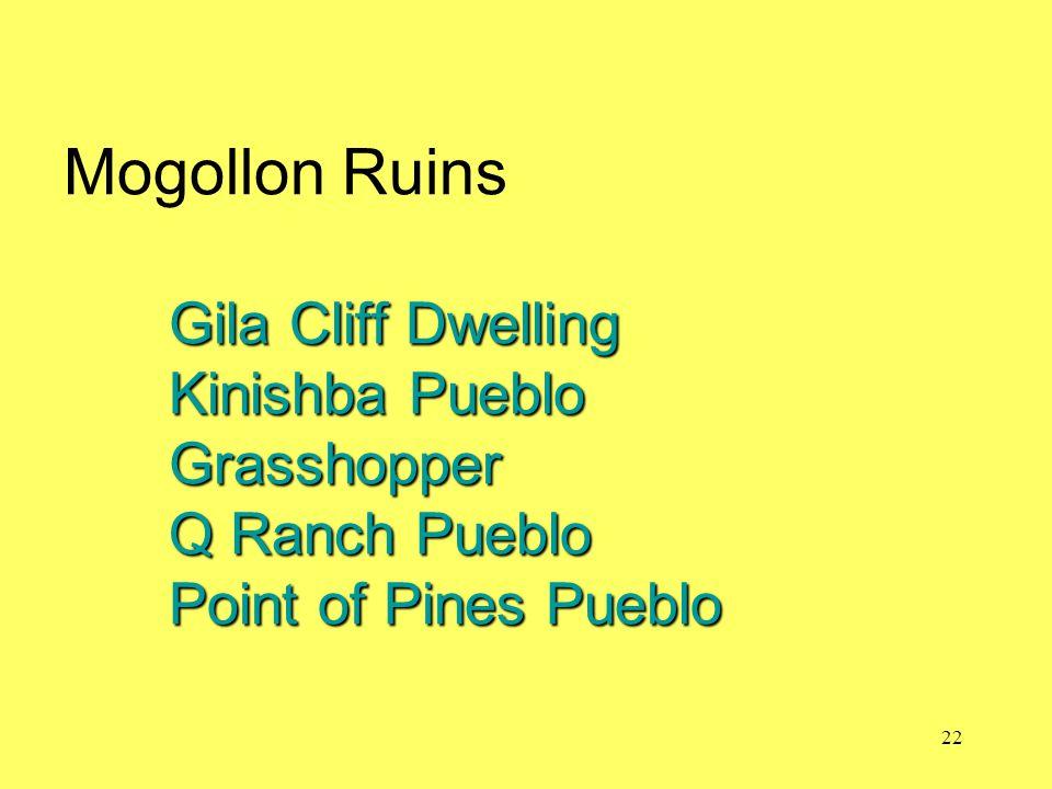 Gila Cliff Dwelling Kinishba Pueblo Grasshopper Q Ranch Pueblo Point of Pines Pueblo Mogollon Ruins Gila Cliff Dwelling Kinishba Pueblo Grasshopper Q