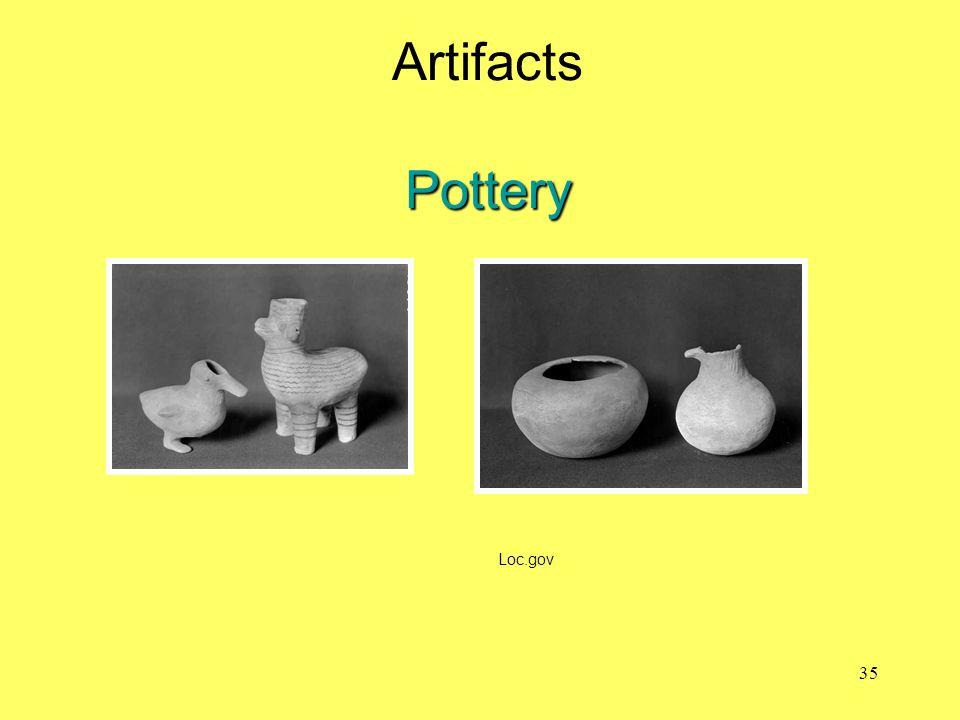 Pottery Artifacts Pottery Loc.gov 35