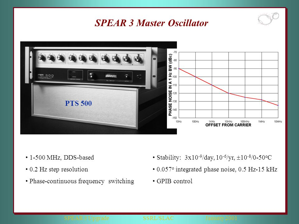 SPEAR 3 Upgrade SSRL/SLAC January 2001 SPEAR 3 Master Oscillator 1-500 MHz, DDS-based 0.2 Hz step resolution Phase-continuous frequency switching Stability: 3x10 -9 /day, 10 -6 /yr,  10 -8 /0-50 o C 0.057 o integrated phase noise, 0.5 Hz-15 kHz GPIB control PTS 500