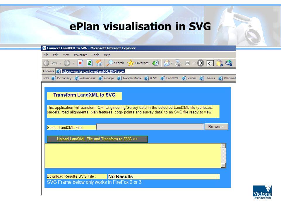 ePlan visualisation in SVG