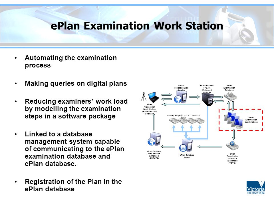 ePlan Examination Work Station Automating the examination process Making queries on digital plans Reducing examiners' work load by modelling the examination steps in a software package Linked to a database management system capable of communicating to the ePlan examination database and ePlan database.