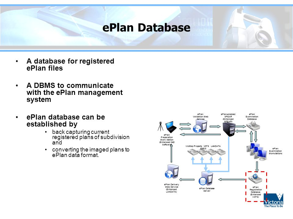 ePlan Database A database for registered ePlan files A DBMS to communicate with the ePlan management system ePlan database can be established by back capturing current registered plans of subdivision and converting the imaged plans to ePlan data format.