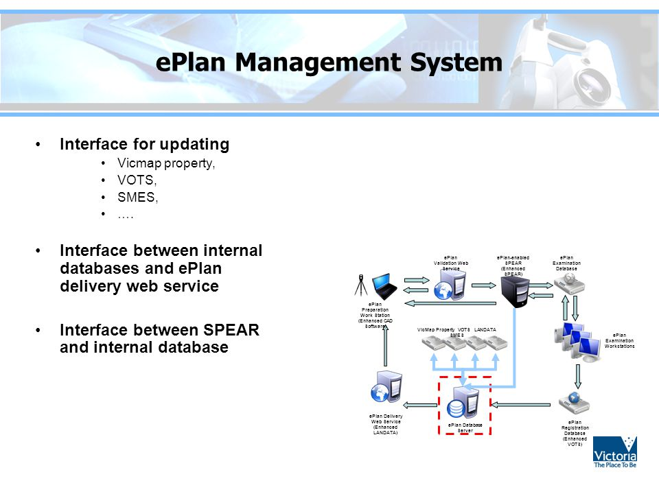 ePlan Management System Interface for updating Vicmap property, VOTS, SMES, …. Interface between internal databases and ePlan delivery web service Int