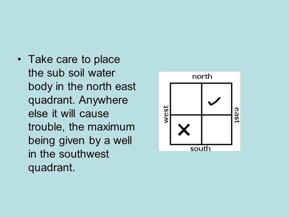 Take care to place the sub soil water body in the north east quadrant.