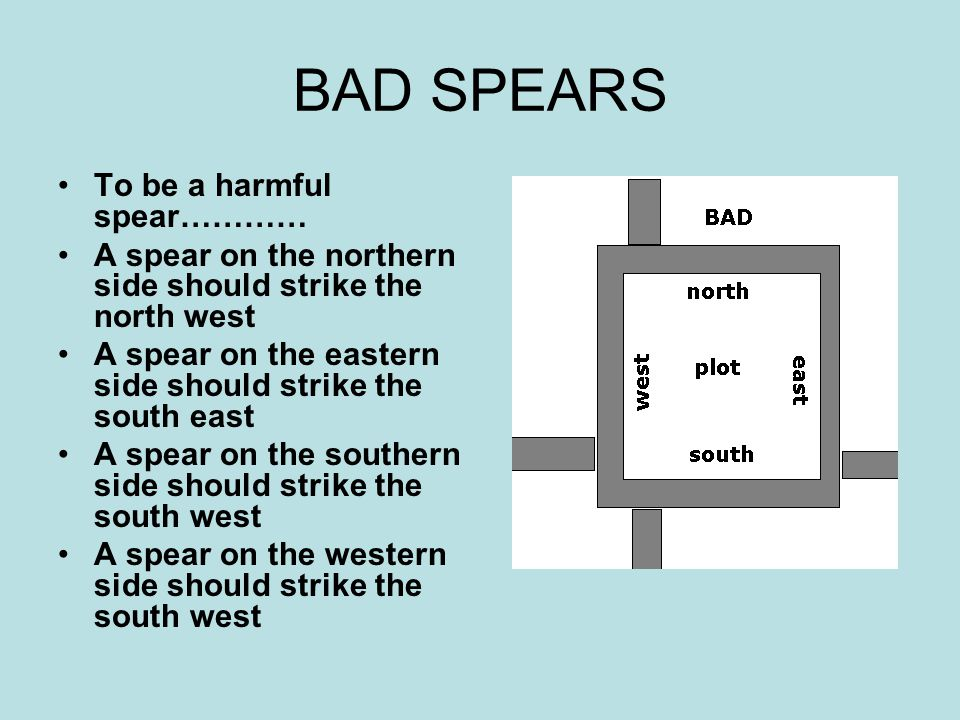 BAD SPEARS To be a harmful spear………… A spear on the northern side should strike the north west A spear on the eastern side should strike the south east A spear on the southern side should strike the south west A spear on the western side should strike the south west