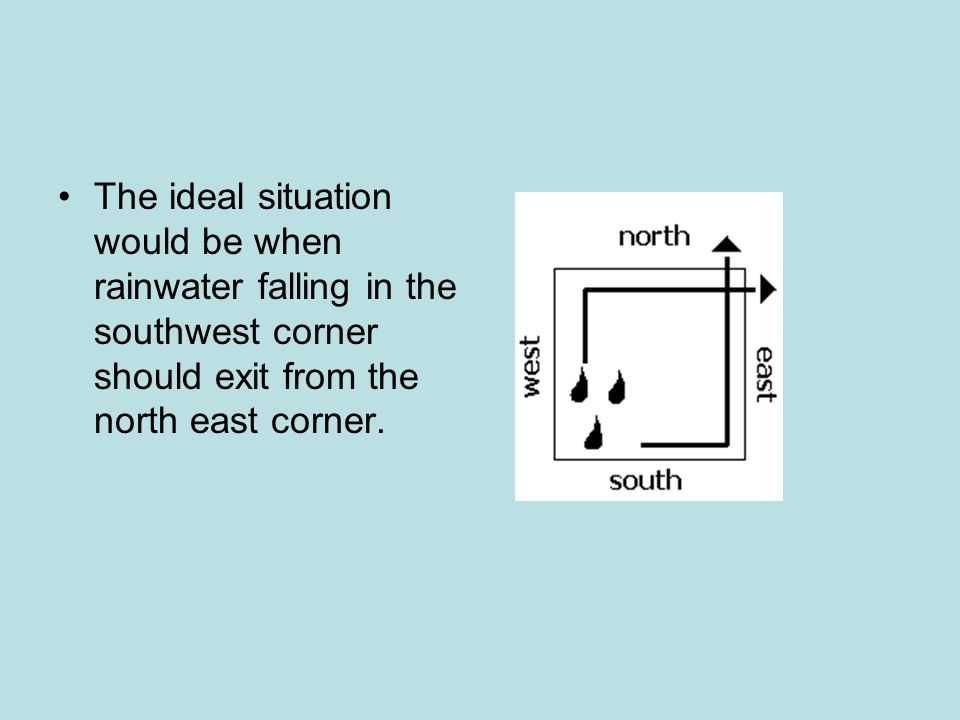 The ideal situation would be when rainwater falling in the southwest corner should exit from the north east corner.