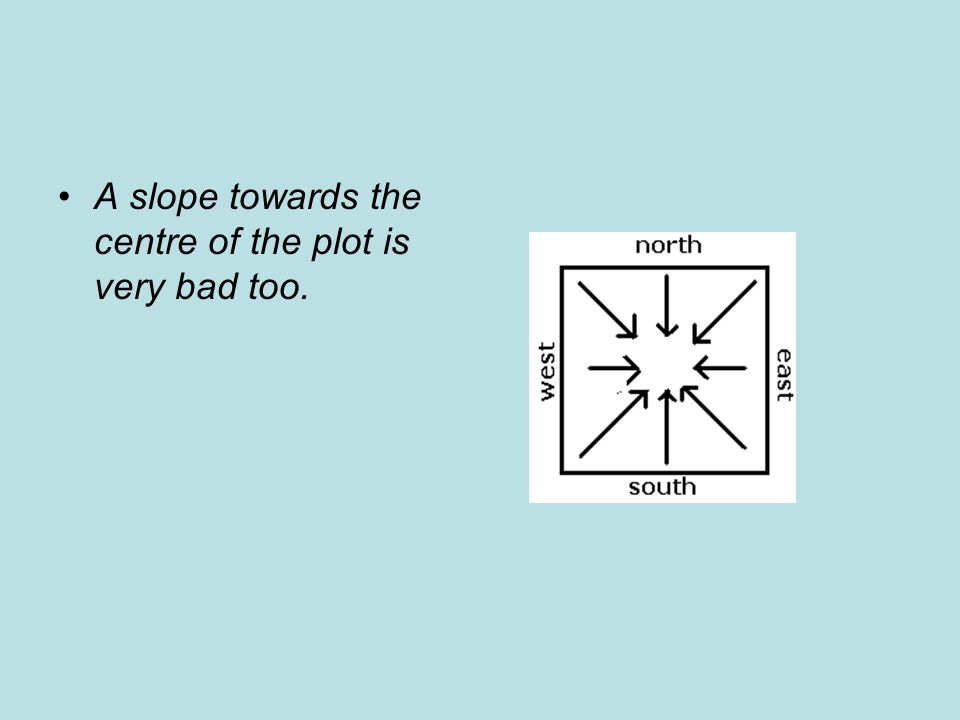 A slope towards the centre of the plot is very bad too.