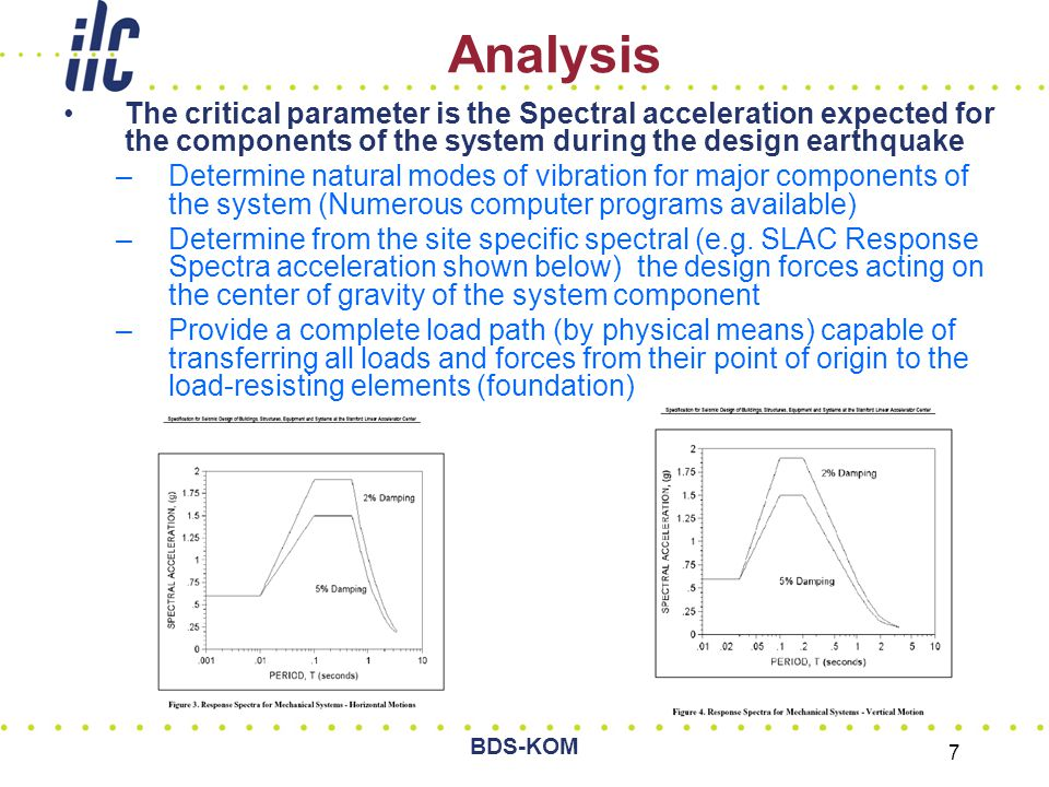BDS-KOM 7 The critical parameter is the Spectral acceleration expected for the components of the system during the design earthquake –Determine natural modes of vibration for major components of the system (Numerous computer programs available) –Determine from the site specific spectral (e.g.