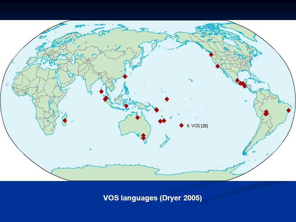 VOS languages (Dryer 2005)
