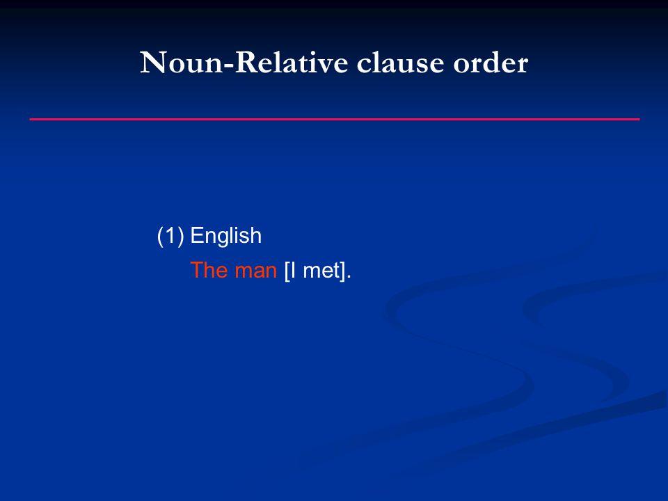 Noun-Relative clause order (1)English The man [I met].