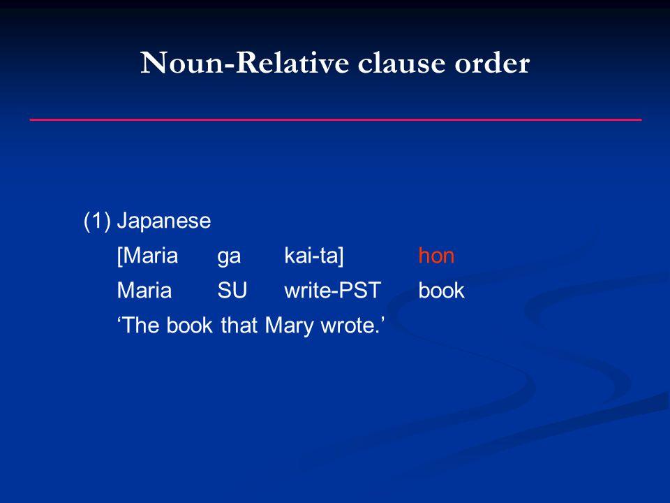 Noun-Relative clause order (1)Japanese [Mariagakai-ta]hon MariaSUwrite-PSTbook 'The book that Mary wrote.'