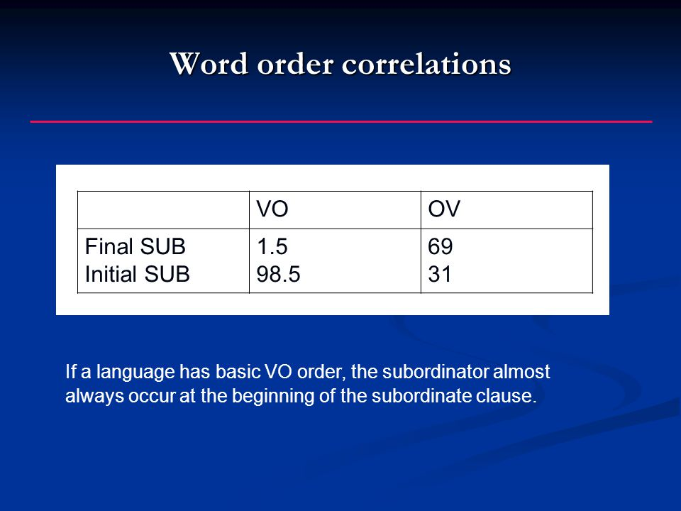 Word order correlations If a language has basic VO order, the subordinator almost always occur at the beginning of the subordinate clause.