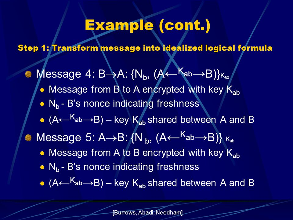[Burrows, Abadi, Needham] Example (cont.) Message 4: B  A: {N b, (A ← K ab → B)} K ab Message from B to A encrypted with key K ab N b - B's nonce indicating freshness (A ← K ab → B) – key K ab shared between A and B Message 5: A  B: {N b, (A ← K ab → B)} K ab Message from A to B encrypted with key K ab N b - B's nonce indicating freshness (A ← K ab → B) – key K ab shared between A and B Step 1: Transform message into idealized logical formula