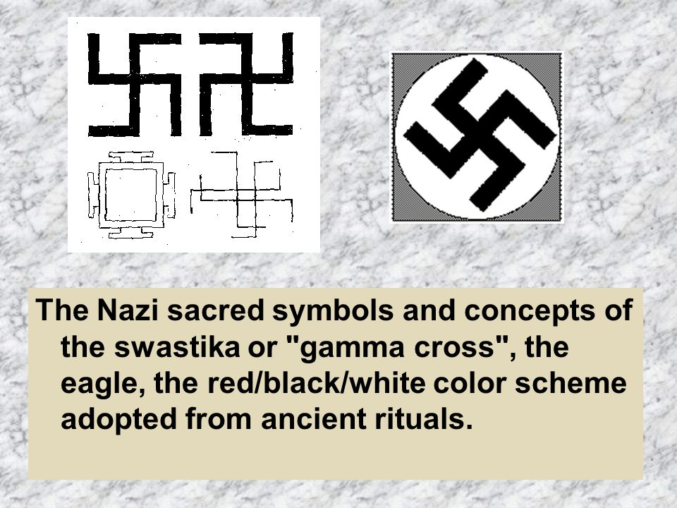 The Nazi sacred symbols and concepts of the swastika or