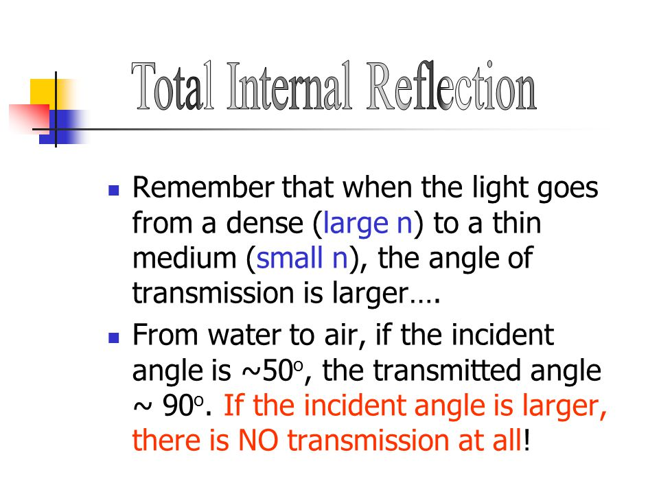 Remember that when the light goes from a dense (large n) to a thin medium (small n), the angle of transmission is larger….