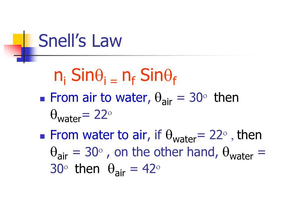 Snell's Law n i Sin  i = n f Sin  f From air to water,  air = 30   then  water = 22  From water to air, if  water = 22   then  air = 30