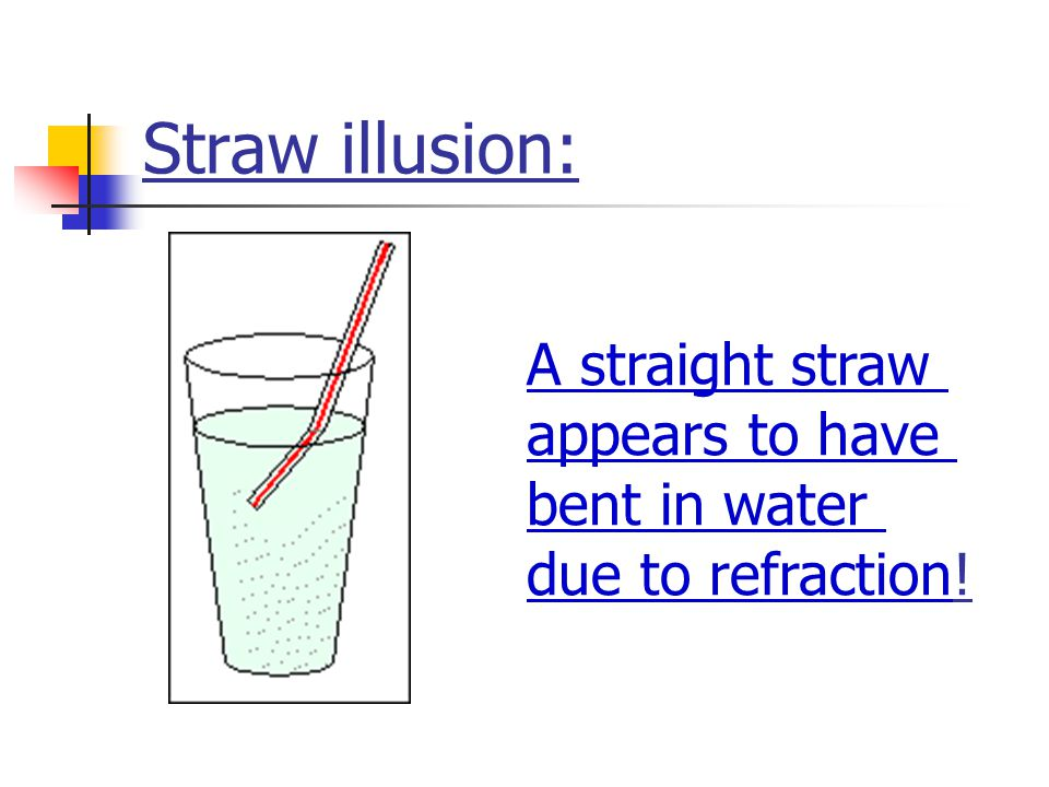 Straw illusion: A straight straw appears to have bent in water due to refraction!