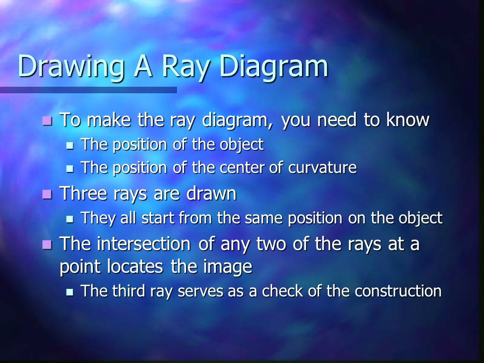 Drawing A Ray Diagram To make the ray diagram, you need to know To make the ray diagram, you need to know The position of the object The position of t