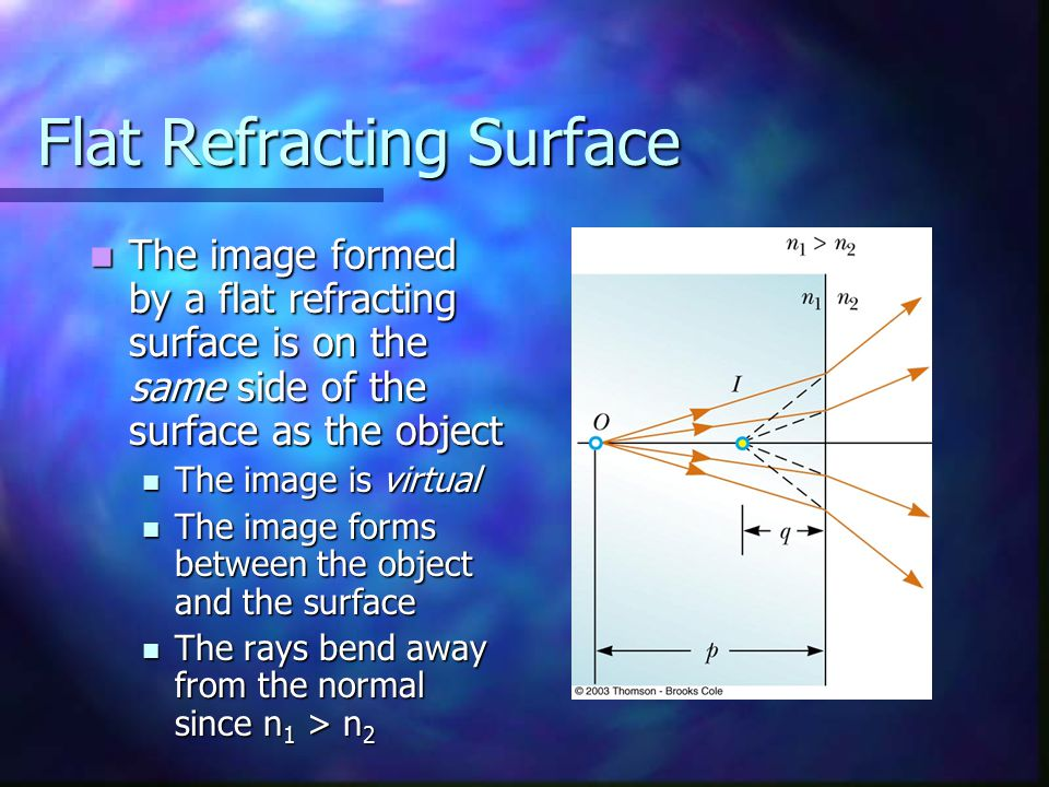 Flat Refracting Surface The image formed by a flat refracting surface is on the same side of the surface as the object The image formed by a flat refr