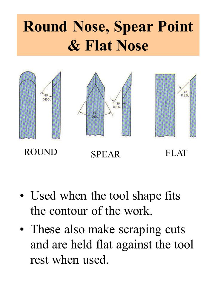 Round Nose, Spear Point & Flat Nose Used when the tool shape fits the contour of the work.