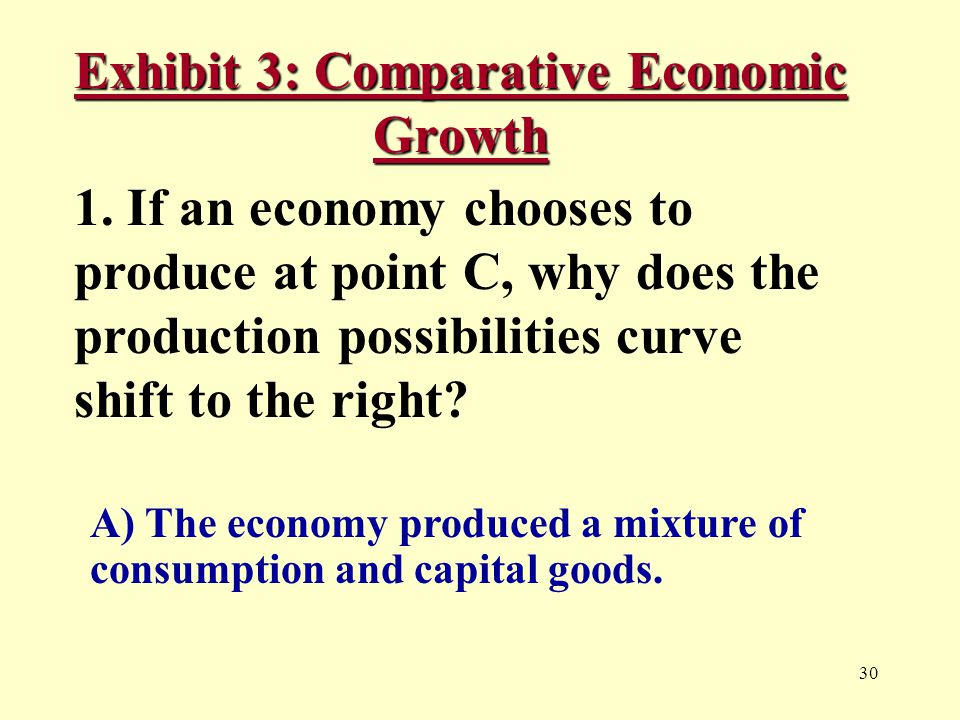 30 Exhibit 3: Comparative Economic Growth 1.