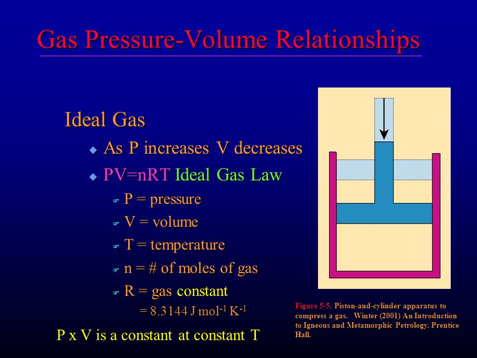 Ideal Gas u As P increases V decreases u PV=nRT Ideal Gas Law F P = pressure F V = volume F T = temperature F n = # of moles of gas F R = gas constant = 8.3144 J mol -1 K -1 = 8.3144 J mol -1 K -1 P x V is a constant at constant T Gas Pressure-Volume Relationships Figure 5-5.