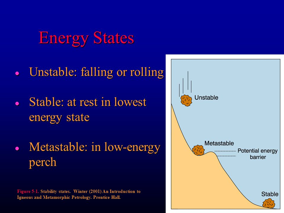 Energy States l Unstable: falling or rolling l Stable: at rest in lowest energy state l Metastable: in low-energy perch Figure 5-1.