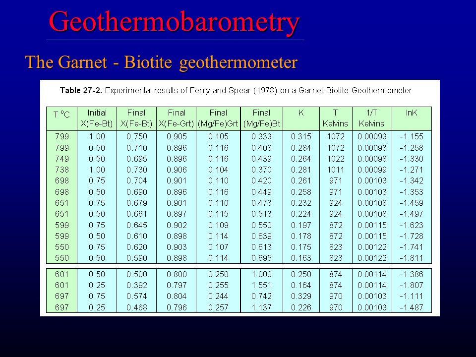 The Garnet - Biotite geothermometer Geothermobarometry
