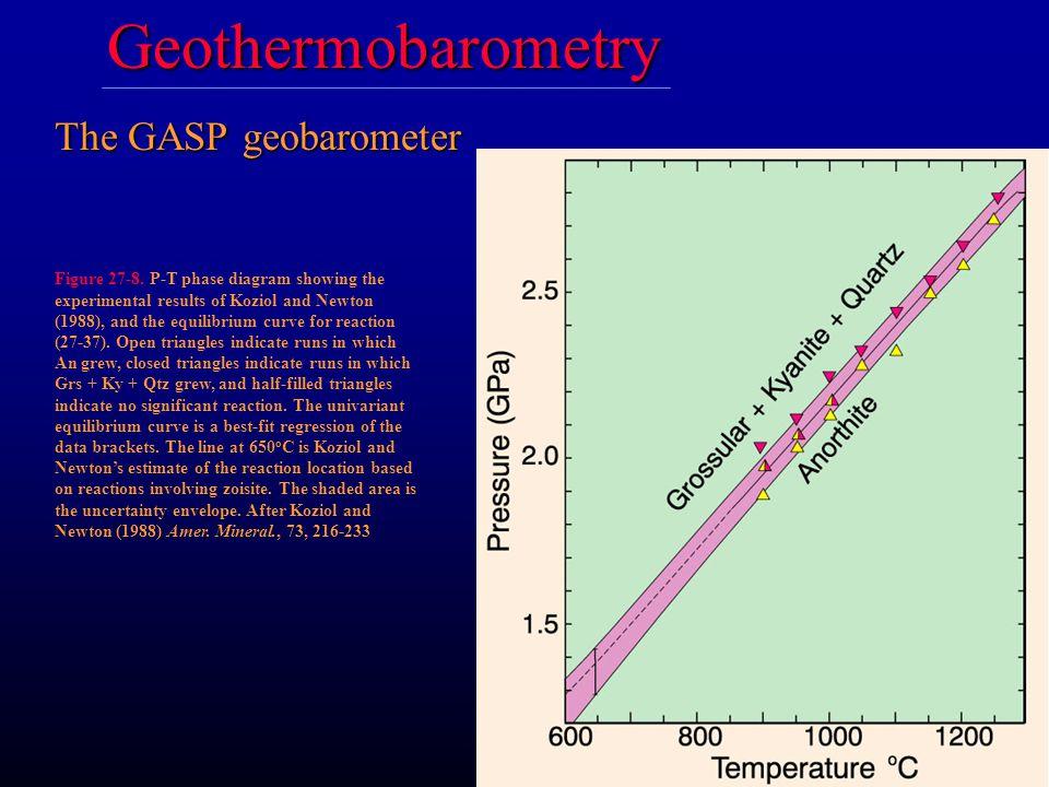 The GASP geobarometer Figure 27-8.