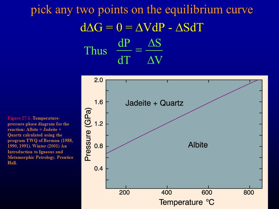 pick any two points on the equilibrium curve d  G = 0 =  VdP -  SdT Thus dP dT S V    Figure 27-1.