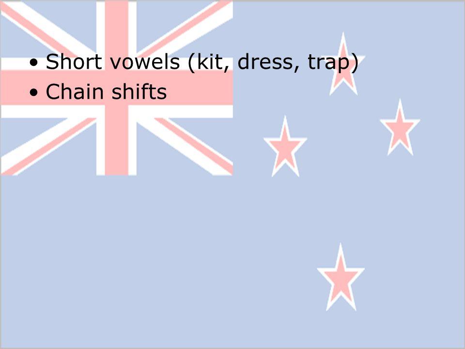 Short vowels (kit, dress, trap) Chain shifts
