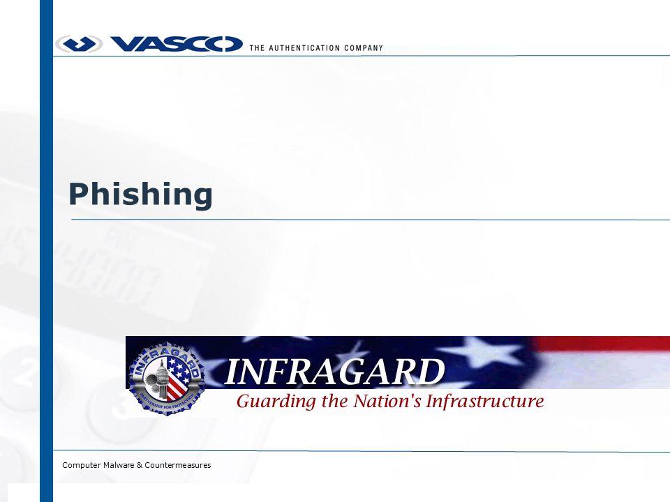 Computer Malware & Countermeasures Phishing
