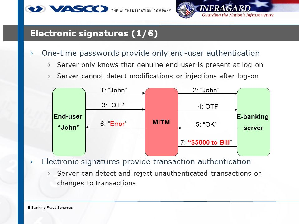 E-Banking Fraud Schemes Electronic signatures (1/6) ›One-time passwords provide only end-user authentication ›Server only knows that genuine end-user is present at log-on ›Server cannot detect modifications or injections after log-on ›Electronic signatures provide transaction authentication ›Server can detect and reject unauthenticated transactions or changes to transactions 3: OTP End-user John E-banking server MITM 1: John 2: John 5: OK 6: Error 7: $5000 to Bill 4: OTP