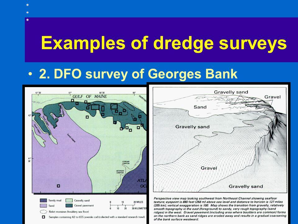 Examples of dredge surveys 2. DFO survey of Georges Bank