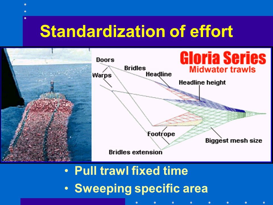 Standardization of effort Pull trawl fixed time Sweeping specific area