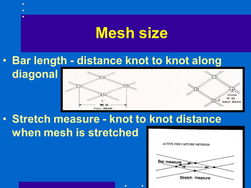 Hanging ratio (E) E = rope length / stretched length of netting Or use hanging % = 100 * ( 1 - E ) Range for trawls (E = 0.6 - 0.8)