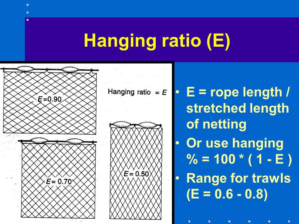 Hanging ratio (E) E = rope length / stretched length of netting Or use hanging % = 100 * ( 1 - E ) Range for trawls (E = 0.6 - 0.8)