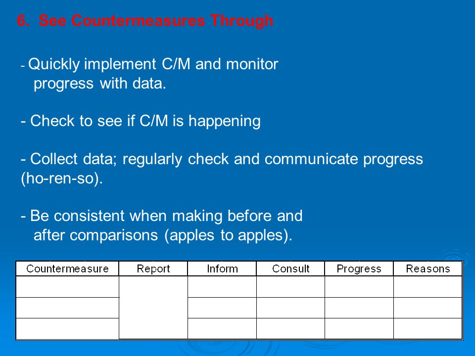 6. See Countermeasures Through - Quickly implement C/M and monitor progress with data. - Check to see if C/M is happening - Collect data; regularly ch