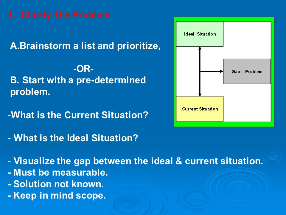 -What is the Current Situation? - What is the Ideal Situation? - Visualize the gap between the ideal & current situation. - Must be measurable. - Solu