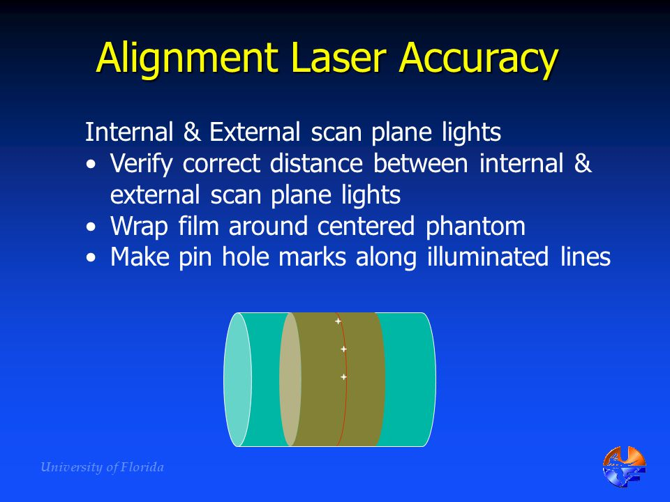 University of Florida Alignment Laser Accuracy Internal & External scan plane lights Verify correct distance between internal & external scan plane li