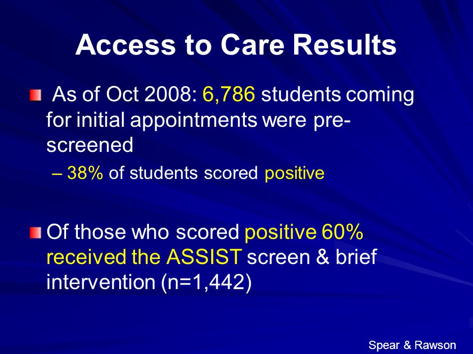 As of Oct 2008: 6,786 students coming for initial appointments were pre- screened – –38% of students scored positive Of those who scored positive 60% received the ASSIST screen & brief intervention (n=1,442) Access to Care Results Spear & Rawson