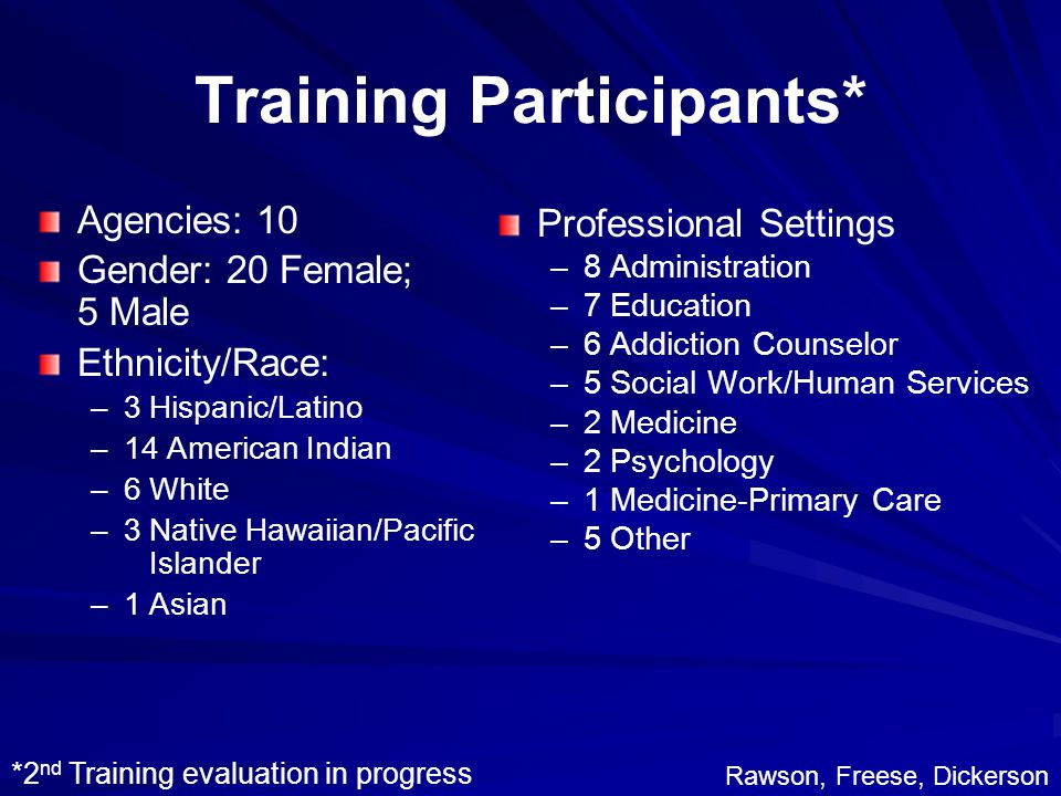 Training Participants* Professional Settings –8 Administration –7 Education –6 Addiction Counselor –5 Social Work/Human Services –2 Medicine –2 Psychology –1 Medicine-Primary Care –5 Other Agencies: 10 Gender: 20 Female; 5 Male Ethnicity/Race: – –3 Hispanic/Latino – –14 American Indian – –6 White – –3 Native Hawaiian/Pacific Islander – –1 Asian *2 nd Training evaluation in progress Rawson, Freese, Dickerson