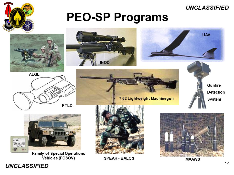 UNCLASSIFIED 14 PEO-SP Programs MAAWS SPEAR - BALCS Family of Special Operations Vehicles (FOSOV) INOD 7.62 Lightweight Machinegun ALGL UAV PTLD Gunfi