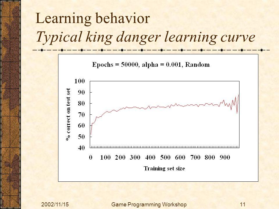 2002/11/15Game Programming Workshop11 Learning behavior Typical king danger learning curve