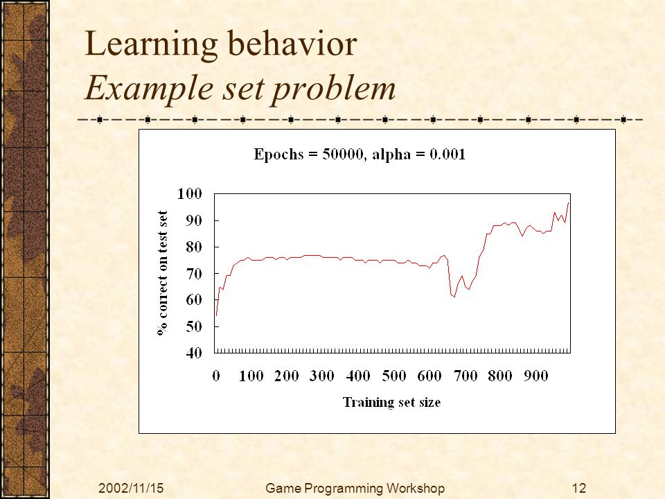 2002/11/15Game Programming Workshop12 Learning behavior Example set problem