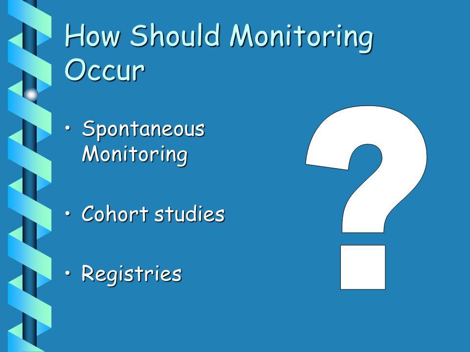 How Should Monitoring Occur Spontaneous MonitoringSpontaneous Monitoring Cohort studiesCohort studies RegistriesRegistries