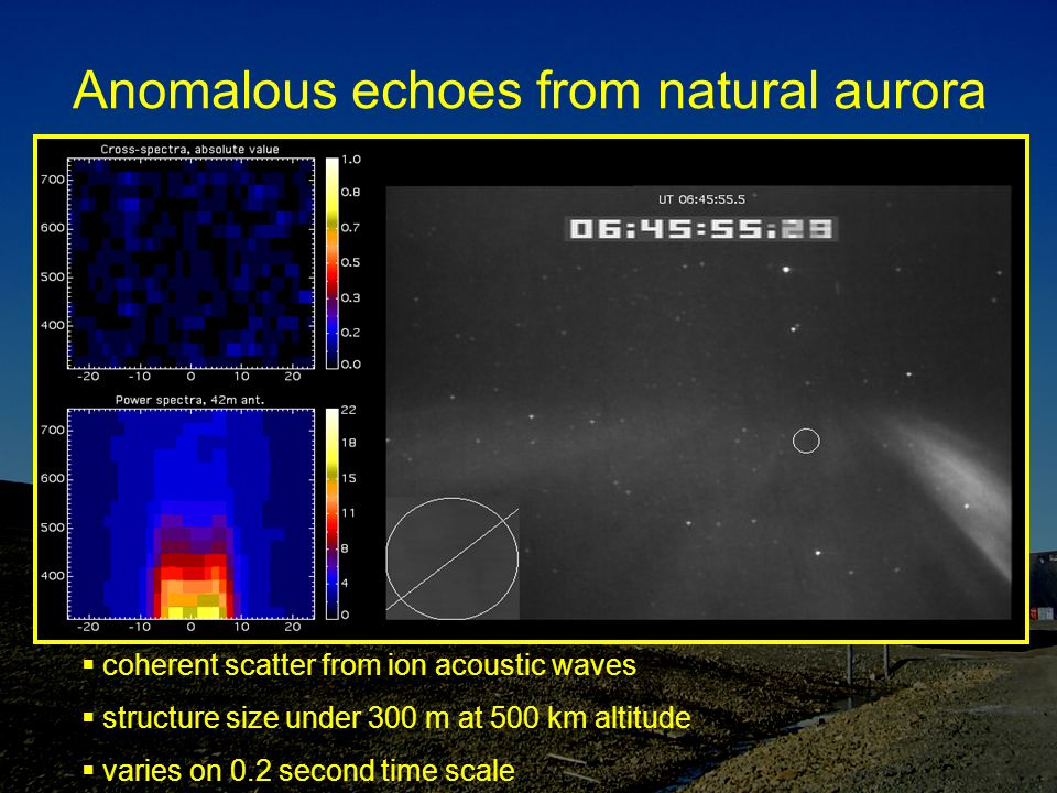 Anomalous echoes from natural aurora  coherent scatter from ion acoustic waves  structure size under 300 m at 500 km altitude  varies on 0.2 second time scale
