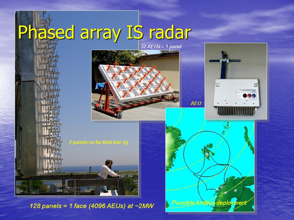 Phased array IS radar AEU 32 AEUs = 1 panel 128 panels = 1 face (4096 AEUs) at ~2MW Possible Andøya deployment 2 panels on far-field test rig