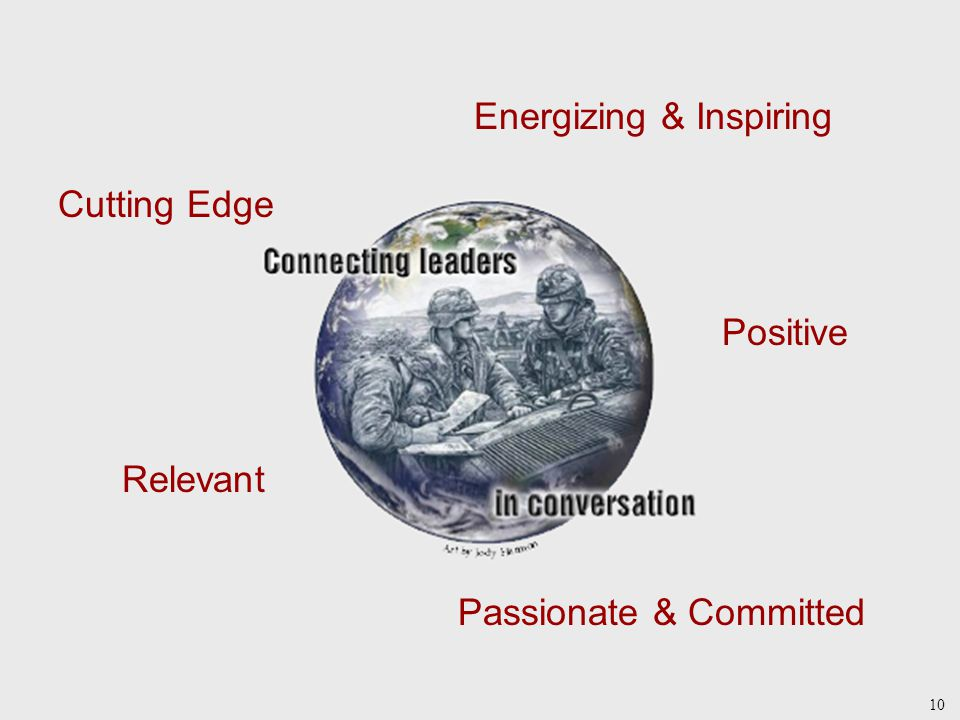 10 Energizing & Inspiring Cutting Edge Positive Relevant Passionate & Committed